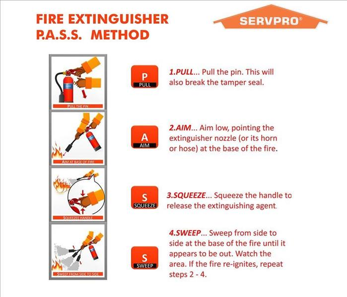 infographic on how to use fire extinguishers